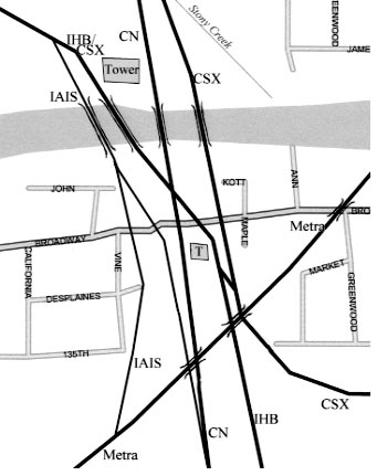 Chicago Rail Junctions